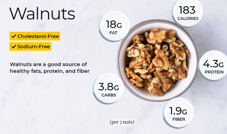 Make Sure To Add Walnuts To Your Diet